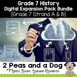 Grade 7 History Digital Expansion Pack Bundle