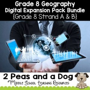 Grade 8 Geography Digital Expansion Pack Bundle