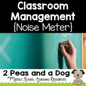 Noise Level Posters Classroom Management Tool