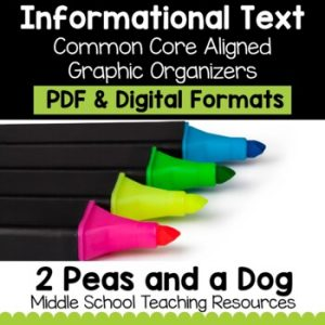 Middle School Informational Text Graphic Organizers | Distance Learning