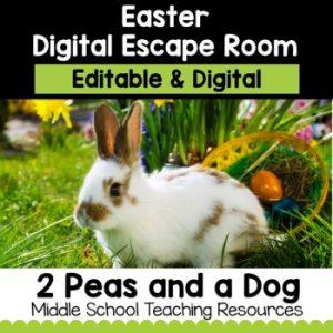 Easter Digital Escape Room | Distance Learning
