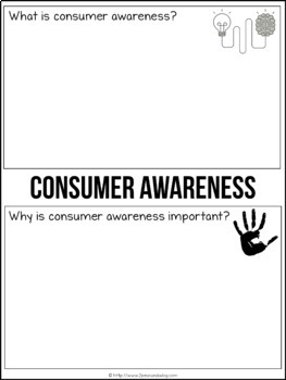 Media Literacy: Consumer Awareness Lesson - Fake Products